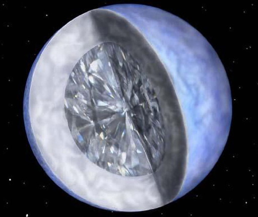 crystal planet nasa - photo #17