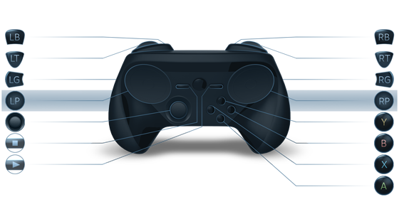 Steambox Controller