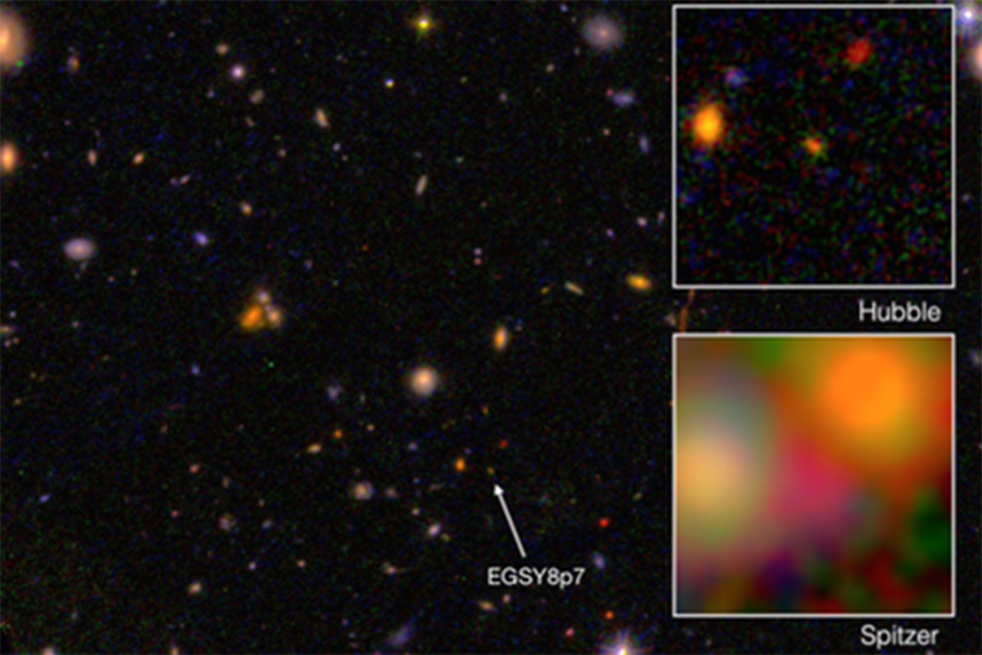 the oldest galaxy ever has been found raises questions about the