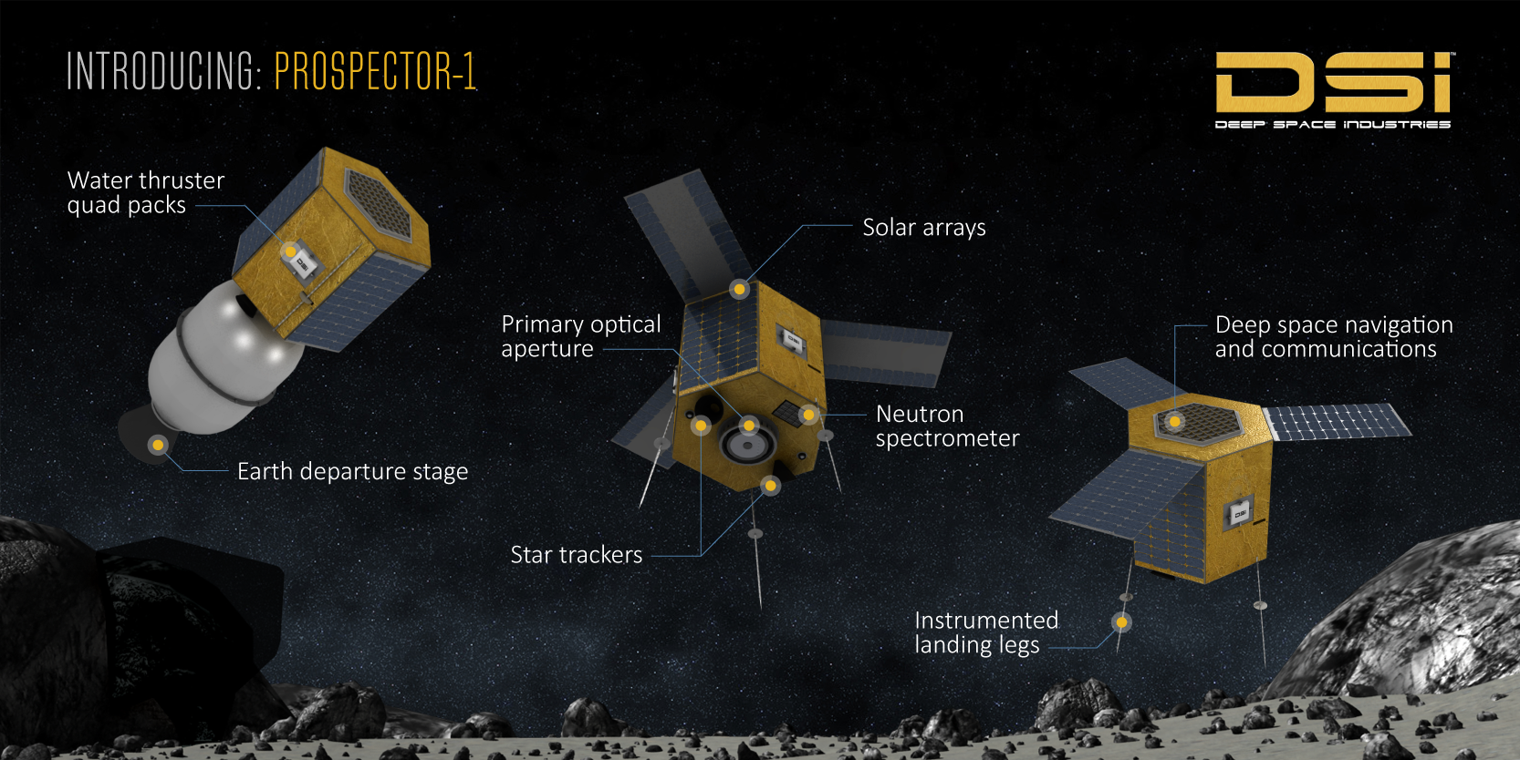 American asteroid mining company