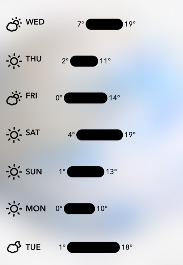 the weather this week