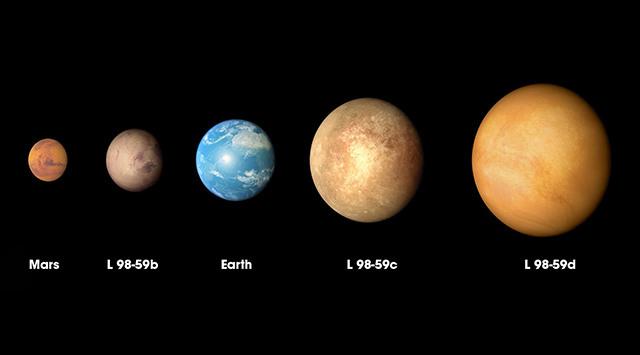 nasa tess smallest exoplanet