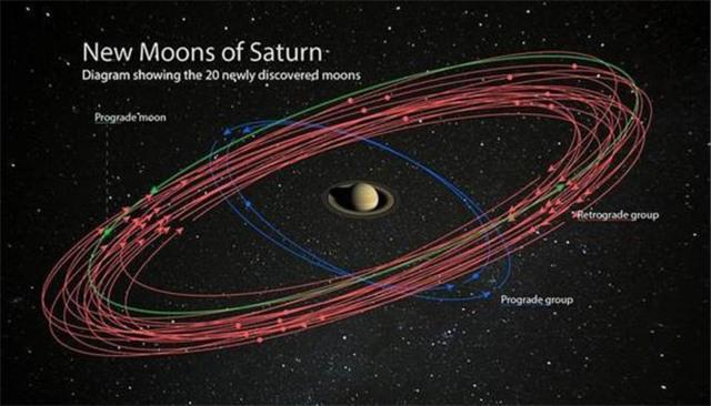 saturn 20 moons