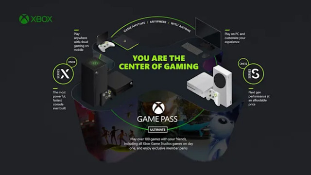 microsoft xbox streaming stick and tv app
