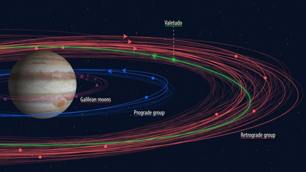 jupiter new moon
